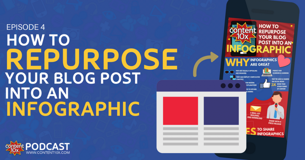 Repurpose Blog Post Into an Infographic - Content 10x