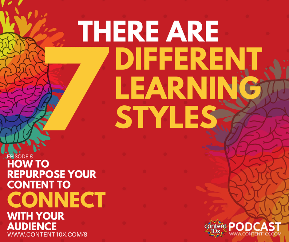 Different learning styles - The Content 10x Podcast