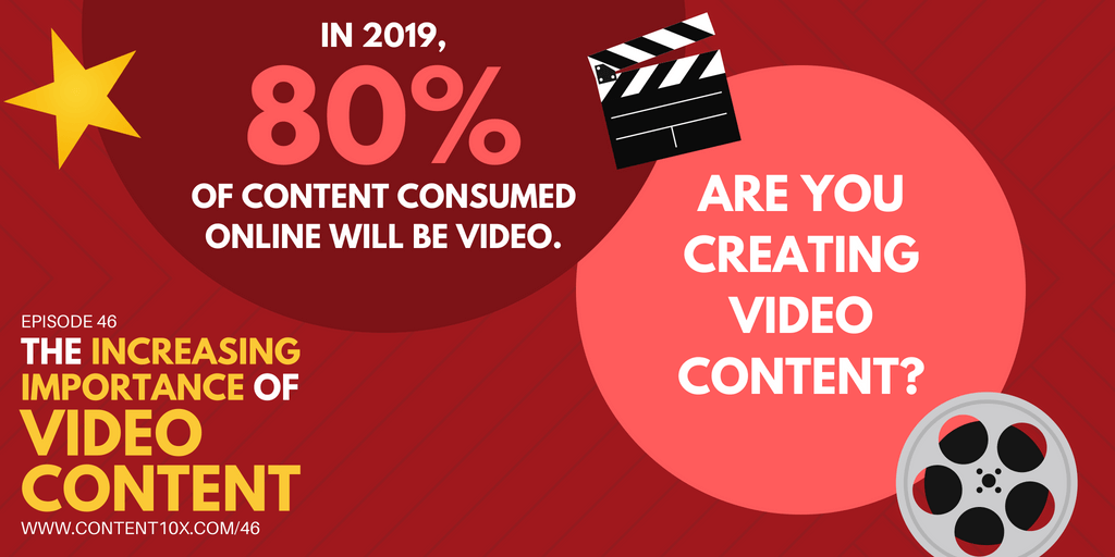 The Increasing Importance of Video Content