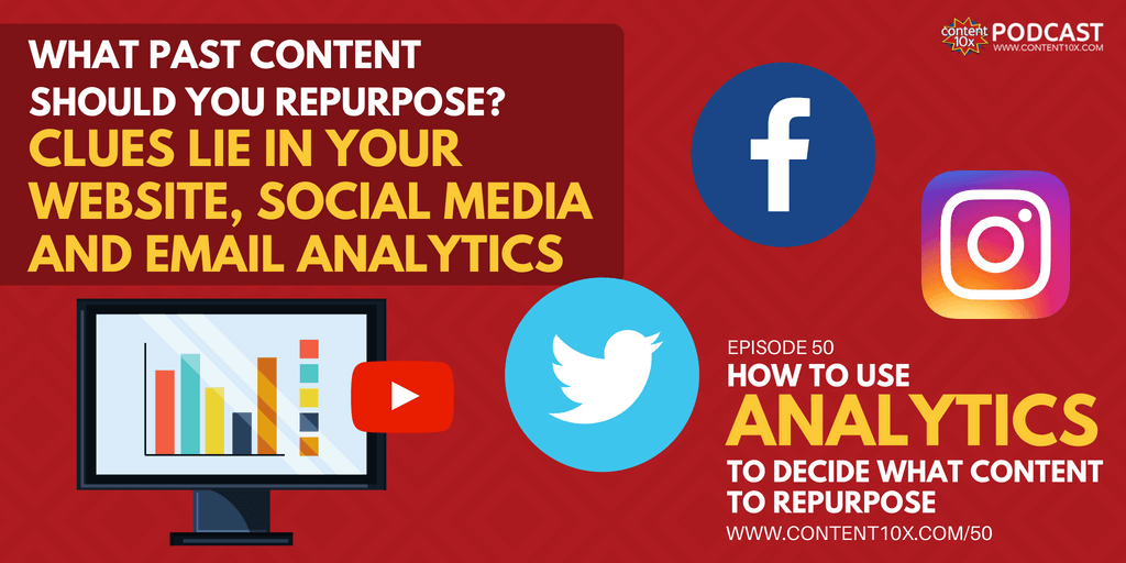 How To Use Analytics To Decide What Content To Repurpose