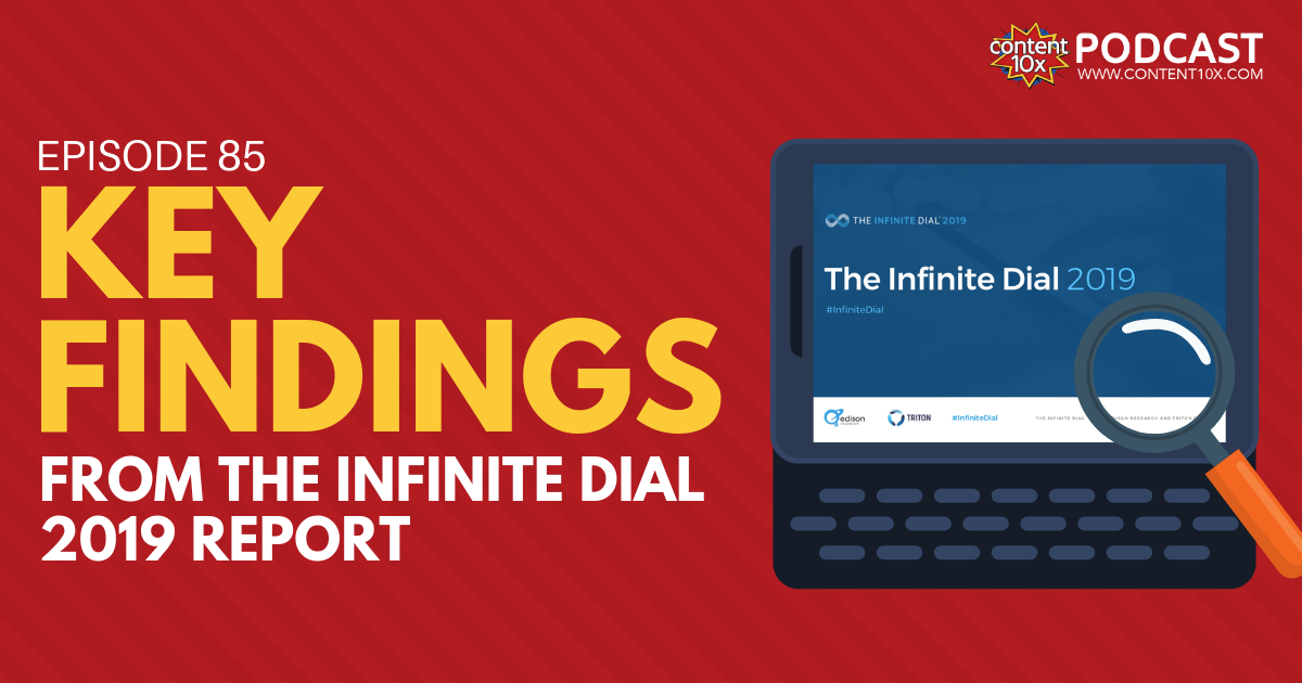 Key Findings From The Infinite Dial 2019 Report - Content 10x Podcast