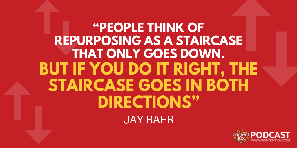 How to Repurpose Content Like A Pro with Jay Baer