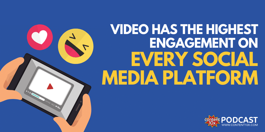 How to Repurpose Videos for Social Media