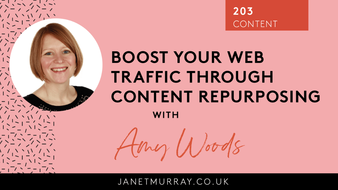 How I built the number one content repurposing service in less than three years