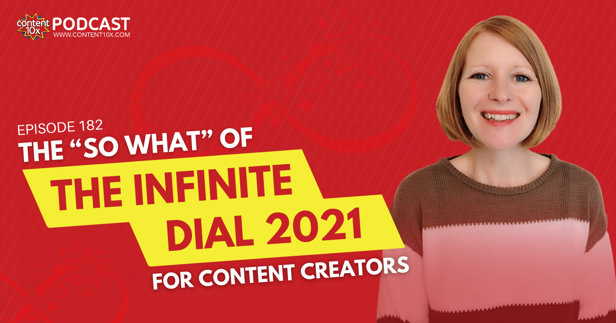 """The """"So What"""" of The Infinite Dial 2021 for Content Creators"""
